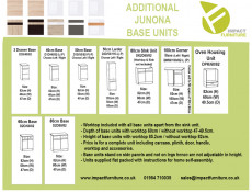 Modern Free Standing Kitchen Cabinet 500 Base Cupboard Unit 50cm Right Hand Grey/White Gloss - Junona