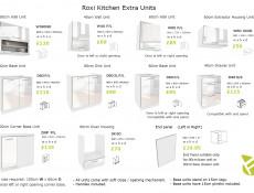 White High Gloss Kitchen Cabinets Cupboards 7 Unit Set - Roxi