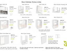 Scandinavian Style Kitchen White High Gloss Cabinets Cupboards 7 Unit Set  - Roxi